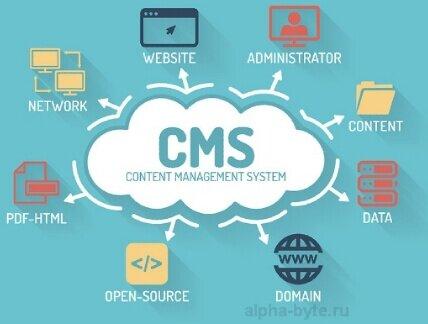 Что такое CMS для сайта и для чего он нужен