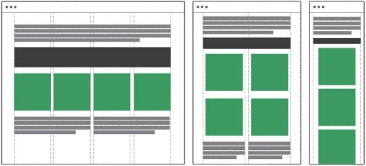 Пример разработки макета сайта под разные разрешения экрана