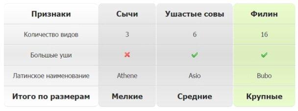 Таблица со встроенными inline css