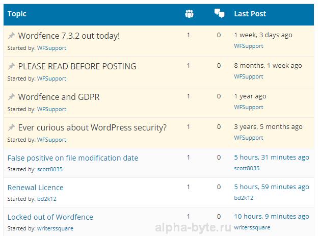 Техническая поддержка плагинов в официальном каталоге WordPress