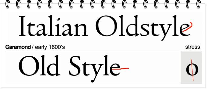 Сравнение старинной Antiqua и шрифта Garamont