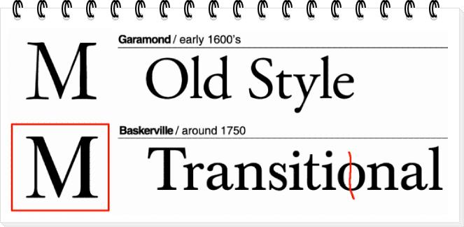 Пример классического переходного шрифта Baskerville