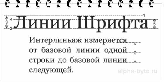Основные характеристики шрифта