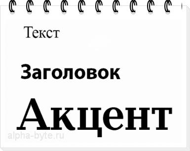 Основная классификация шрифтов по назначению