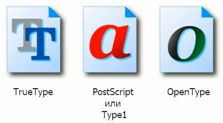 Три основных типа компьютерного шрифта