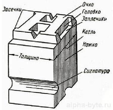 Составные части металлической литеры