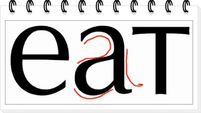 Как изменяется толщина штриха букв в шрифте Optima
